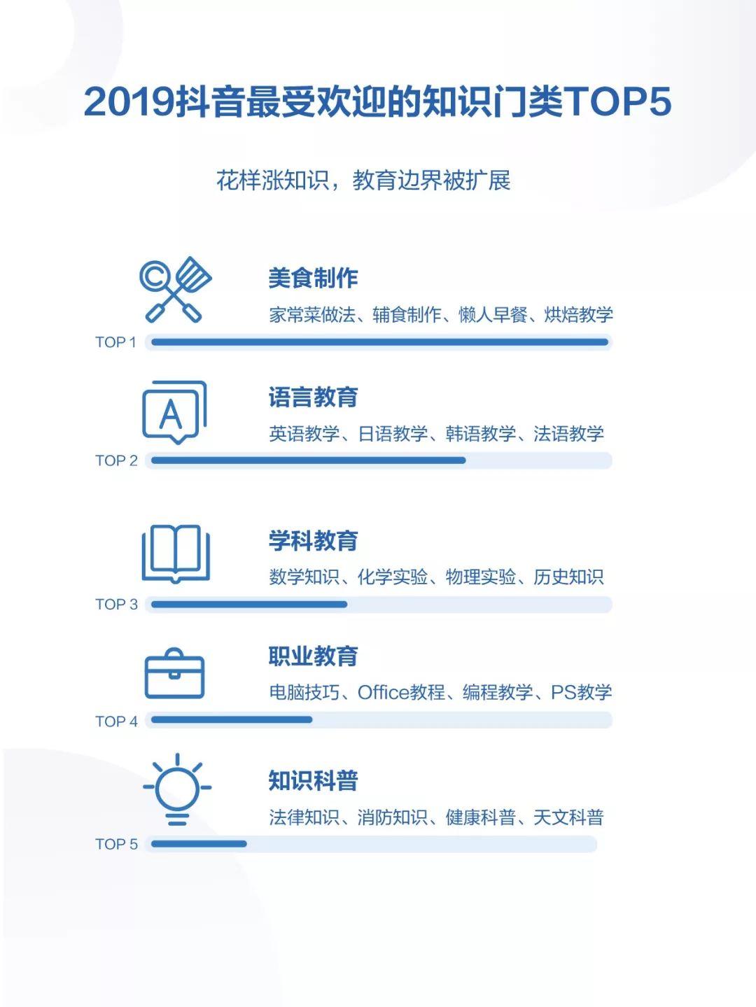 抖音 2019年抖音数据报告(完整版)