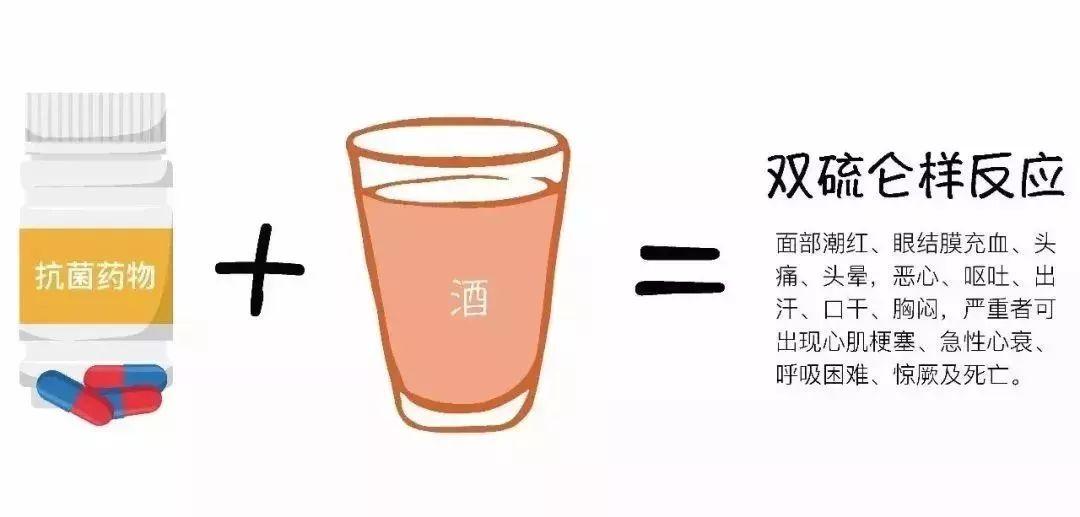 """酒知识 头孢就酒,说走就走!""""有医院半月内连收3例!吃完头孢多久才能喝酒?"""