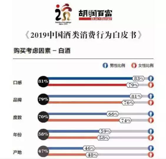 江小白新闻 江小白IPO乌龙:红杉资本入局,青年市场能否撑起95亿营收目标?